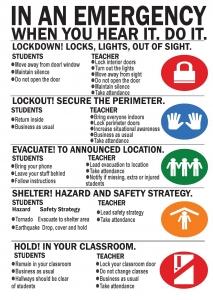 Standard Response Protocol Safety Poster
